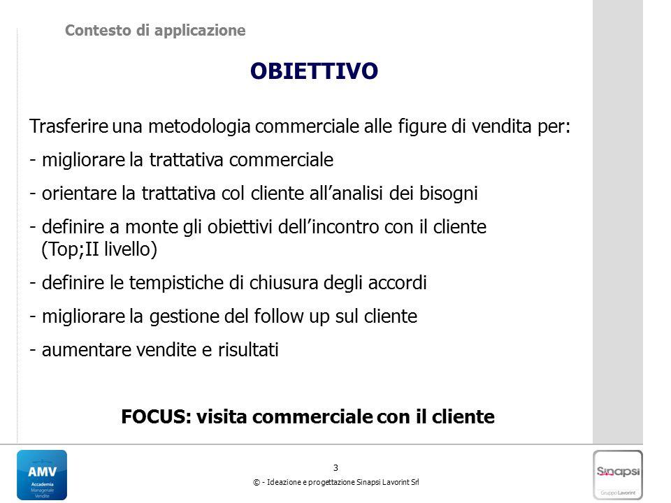 3 © - Ideazione e progettazione Sinapsi Lavorint Srl Contesto di applicazione OBIETTIVO Trasferire una metodologia commerciale alle figure di vendita