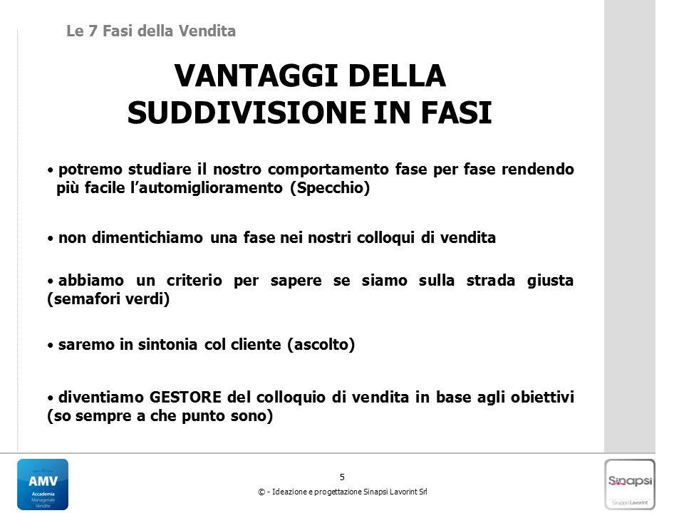 5 © - Ideazione e progettazione Sinapsi Lavorint Srl VANTAGGI DELLA SUDDIVISIONE IN FASI potremo studiare il nostro comportamento fase per fase renden