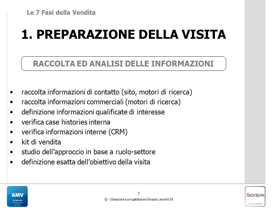 7 © - Ideazione e progettazione Sinapsi Lavorint Srl 1. PREPARAZIONE DELLA VISITA RACCOLTA ED ANALISI DELLE INFORMAZIONI raccolta informazioni di cont