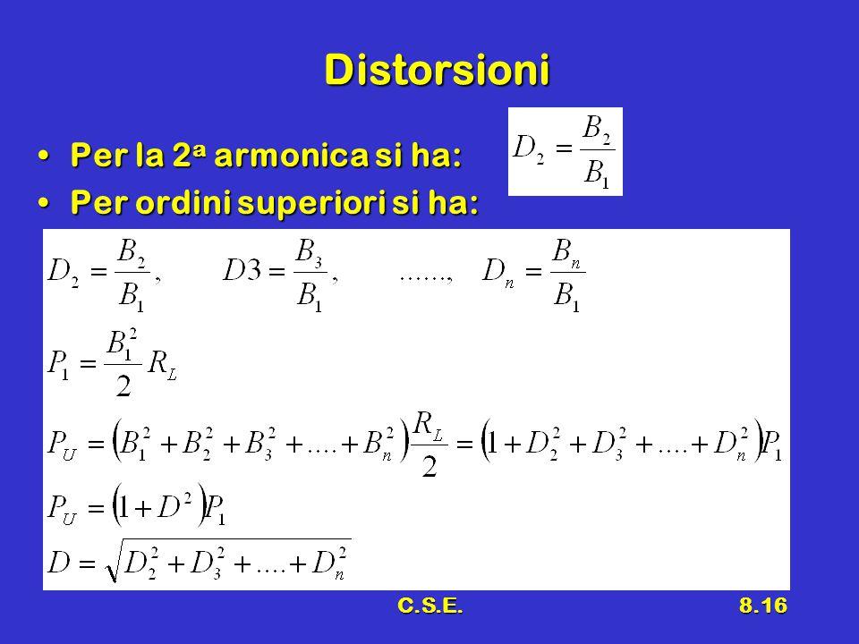 C.S.E.8.16 Distorsioni Per la 2 a armonica si ha:Per la 2 a armonica si ha: Per ordini superiori si ha:Per ordini superiori si ha: