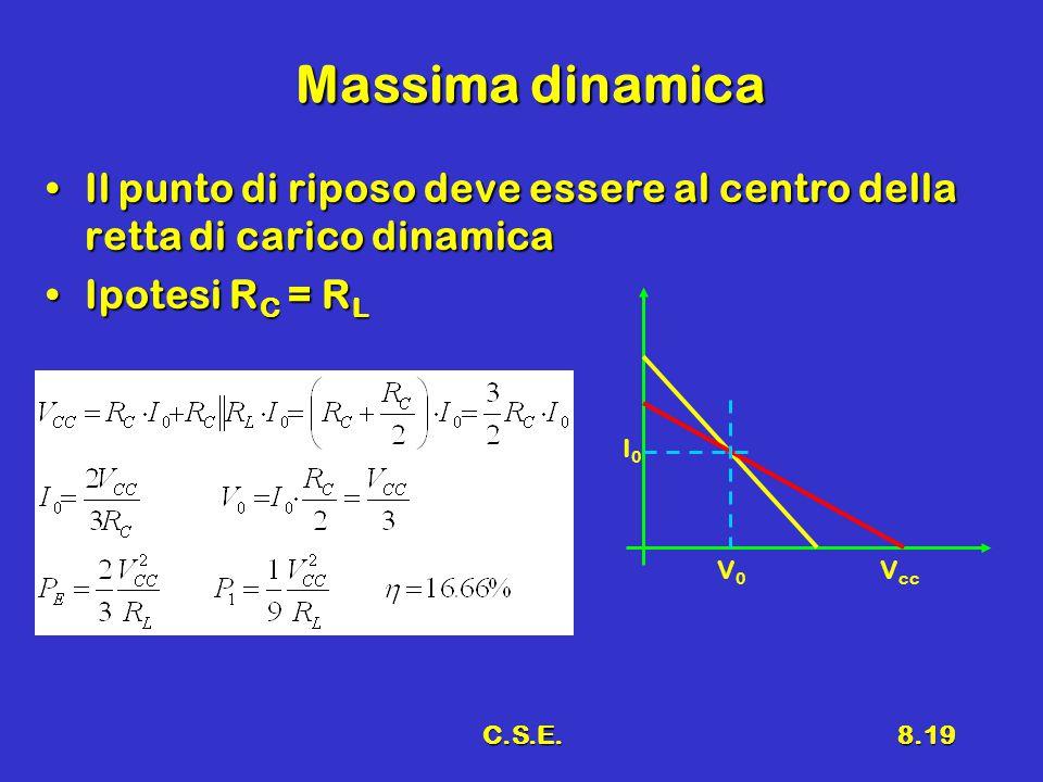 C.S.E.8.19 Massima dinamica Il punto di riposo deve essere al centro della retta di carico dinamicaIl punto di riposo deve essere al centro della retta di carico dinamica Ipotesi R C = R LIpotesi R C = R L V0V0 V cc I0I0