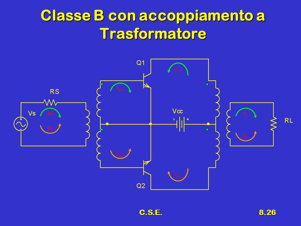 C.S.E.8.26 Classe B con accoppiamento a Trasformatore I c1 I b1 I c2 I b2 IsILIL ILIL
