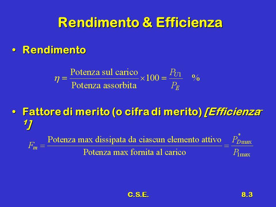 C.S.E.8.3 Rendimento & Efficienza RendimentoRendimento Fattore di merito (o cifra di merito) [Efficienza - 1 ]Fattore di merito (o cifra di merito) [Efficienza - 1 ]