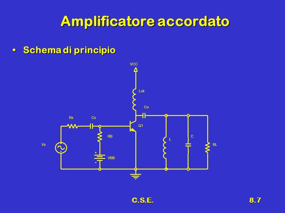 C.S.E.8.18 Osservazioni Il carico è accoppiato direttamente sul collettoreIl carico è accoppiato direttamente sul collettore Il carico è percorso dalla continuaIl carico è percorso dalla continua Si può usare l'accoppiamento capacitivoSi può usare l'accoppiamento capacitivo + -- VSVS V BB RBRB CACA V CC RCRC Q VUVU + -- CUCU RLRL V0V0 V cc I0I0