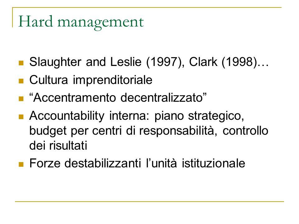 Hard management Slaughter and Leslie (1997), Clark (1998)… Cultura imprenditoriale Accentramento decentralizzato Accountability interna: piano strategico, budget per centri di responsabilità, controllo dei risultati Forze destabilizzanti l'unità istituzionale