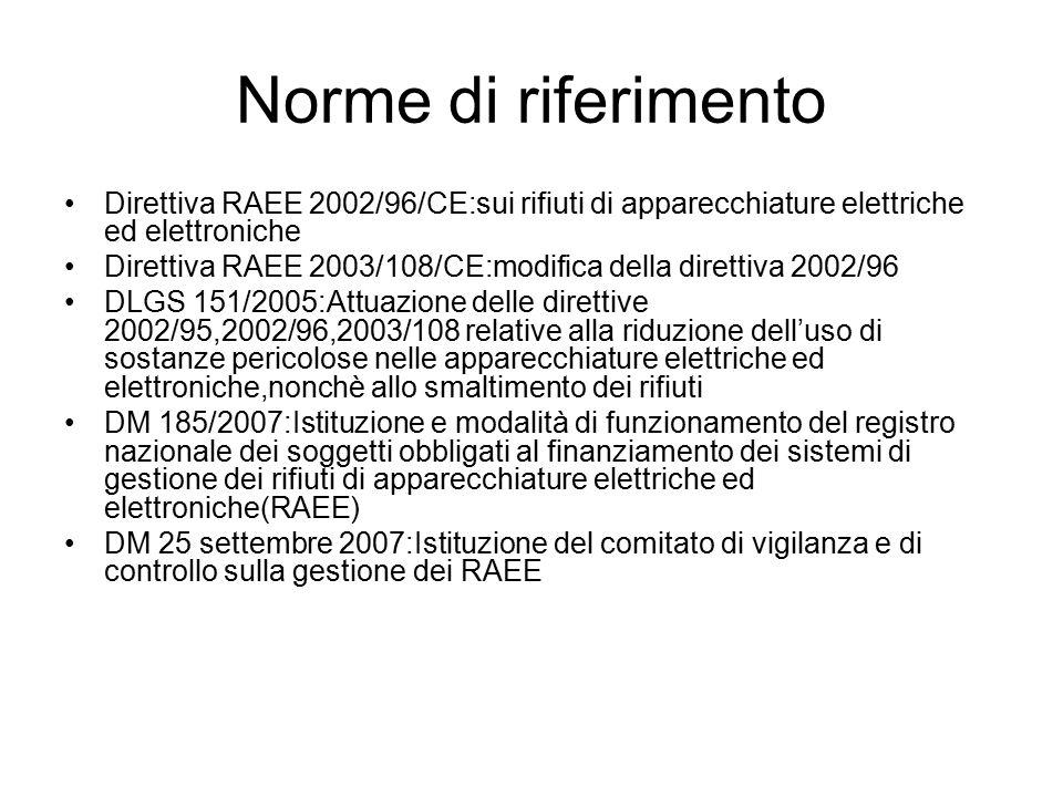 Norme di riferimento Direttiva RAEE 2002/96/CE:sui rifiuti di apparecchiature elettriche ed elettroniche Direttiva RAEE 2003/108/CE:modifica della direttiva 2002/96 DLGS 151/2005:Attuazione delle direttive 2002/95,2002/96,2003/108 relative alla riduzione dell'uso di sostanze pericolose nelle apparecchiature elettriche ed elettroniche,nonchè allo smaltimento dei rifiuti DM 185/2007:Istituzione e modalità di funzionamento del registro nazionale dei soggetti obbligati al finanziamento dei sistemi di gestione dei rifiuti di apparecchiature elettriche ed elettroniche(RAEE) DM 25 settembre 2007:Istituzione del comitato di vigilanza e di controllo sulla gestione dei RAEE