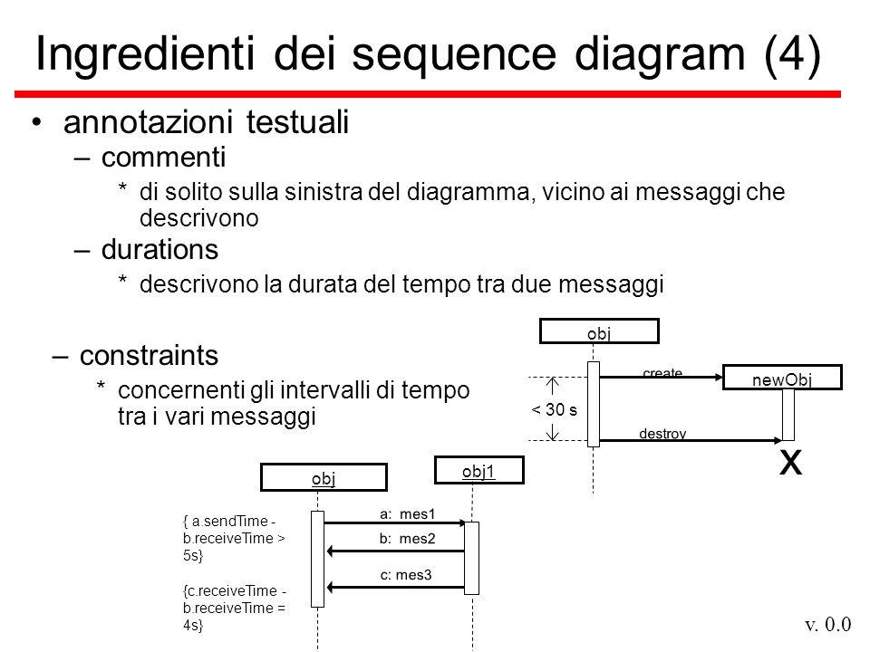 v. 0.0 Ingredienti dei sequence diagram (4) annotazioni testuali –commenti *di solito sulla sinistra del diagramma, vicino ai messaggi che descrivono