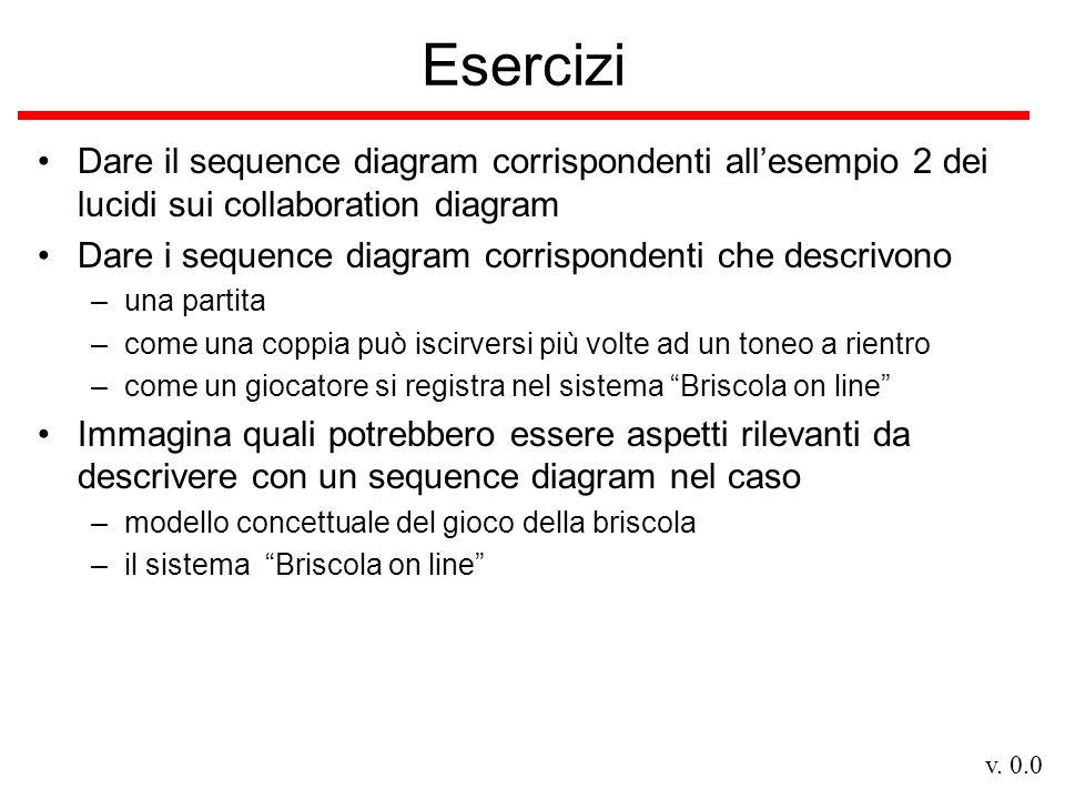 v. 0.0 Esercizi Dare il sequence diagram corrispondenti all'esempio 2 dei lucidi sui collaboration diagram Dare i sequence diagram corrispondenti che