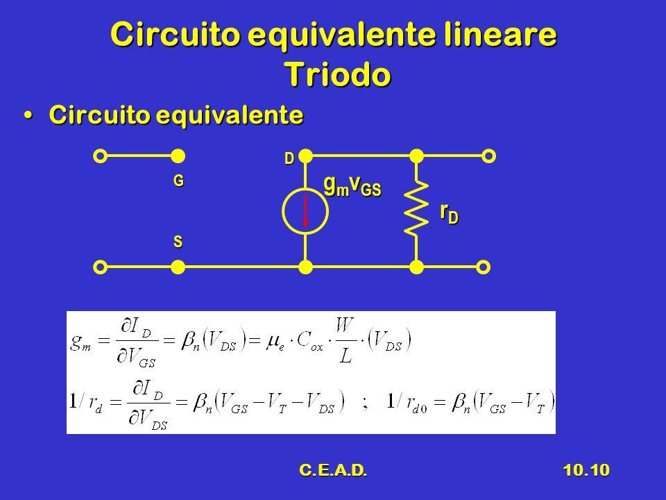 C.E.A.D.10.10 Circuito equivalente lineare Triodo Circuito equivalenteCircuito equivalente G D S g m v GS rDrDrDrD