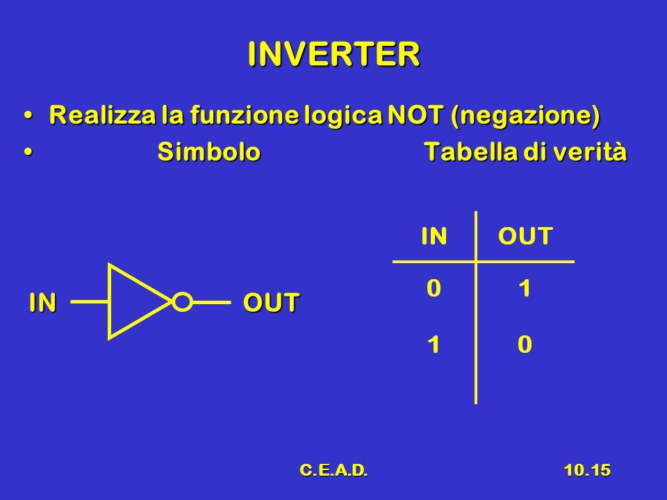 C.E.A.D.10.15 INVERTER Realizza la funzione logica NOT (negazione)Realizza la funzione logica NOT (negazione) SimboloTabella di veritàSimboloTabella d