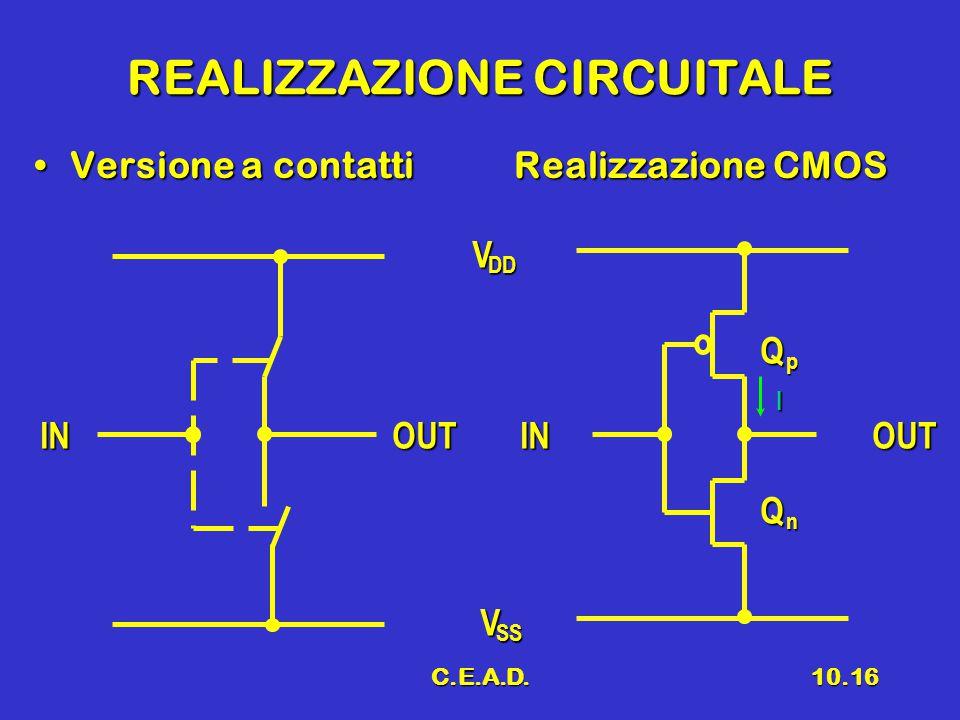 C.E.A.D.10.16 REALIZZAZIONE CIRCUITALE Versione a contattiRealizzazione CMOSVersione a contattiRealizzazione CMOS INOUTINOUT V SS V DD Q n Q p I