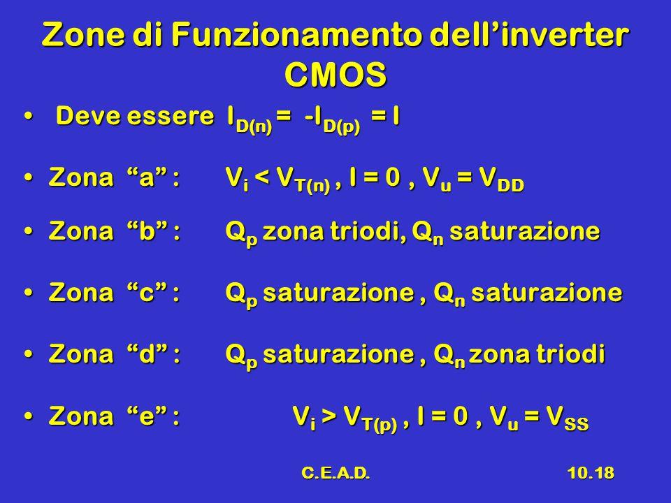 """C.E.A.D.10.18 Zone di Funzionamento dell'inverter CMOS Deve essere I D(n) = -I D(p) = I Deve essere I D(n) = -I D(p) = I Zona """"a"""" : V i < V T(n), I ="""