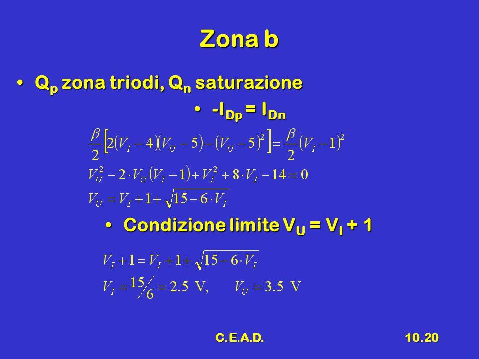 C.E.A.D.10.20 Zona b Q p zona triodi, Q n saturazioneQ p zona triodi, Q n saturazione -I Dp = I Dn-I Dp = I Dn Condizione limite V U = V I + 1Condizio