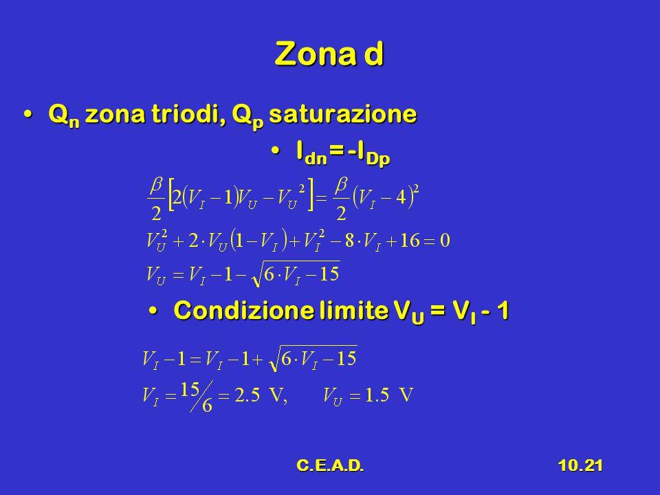 C.E.A.D.10.21 Zona d Q n zona triodi, Q p saturazioneQ n zona triodi, Q p saturazione I dn = -I DpI dn = -I Dp Condizione limite V U = V I - 1Condizio