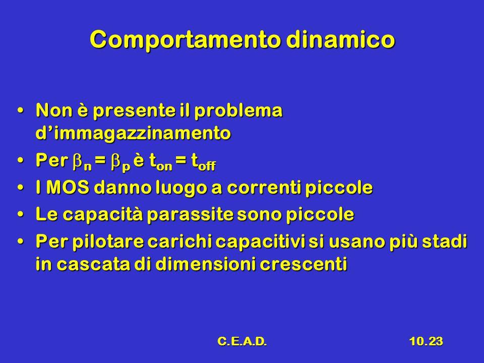 C.E.A.D.10.23 Comportamento dinamico Non è presente il problema d'immagazzinamentoNon è presente il problema d'immagazzinamento Per  n =  p è t on =