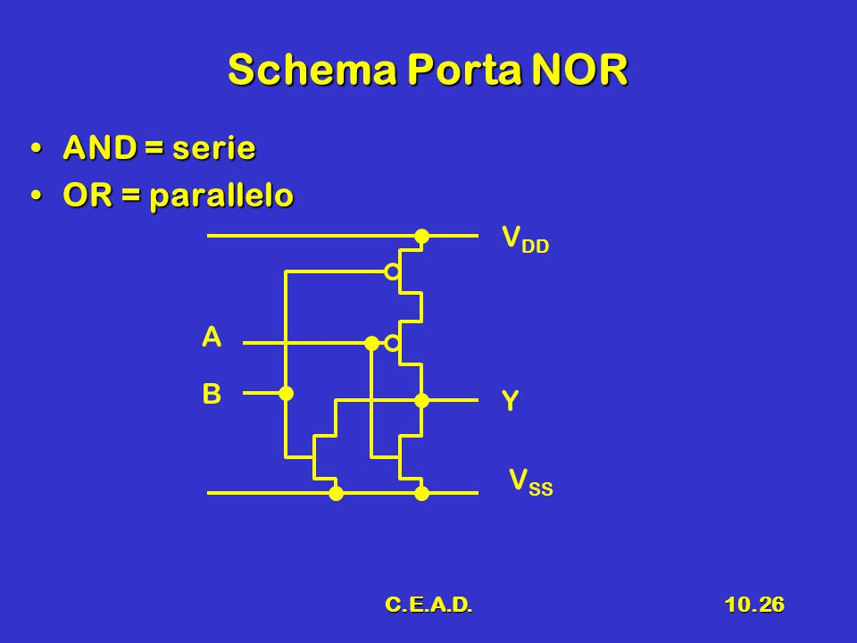 C.E.A.D.10.26 Schema Porta NOR AND = serieAND = serie OR = paralleloOR = parallelo A B Y V DD V SS