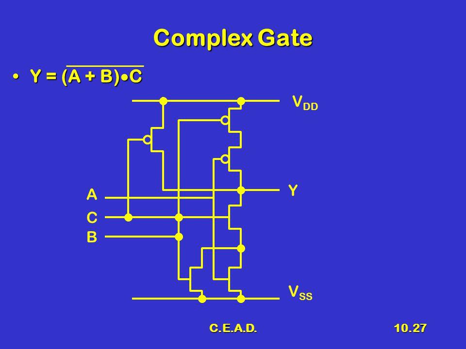 C.E.A.D.10.27 Complex Gate Y = (A + B)  CY = (A + B)  C A B Y V DD V SS C