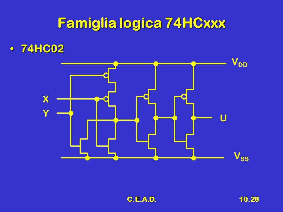 C.E.A.D.10.28 Famiglia logica 74HCxxx 74HC0274HC02 V DD V SS X U Y