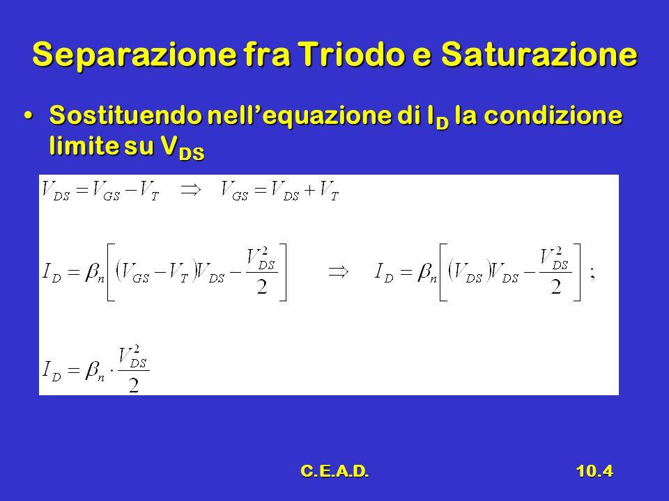 C.E.A.D.10.4 Separazione fra Triodo e Saturazione Sostituendo nell'equazione di I D la condizione limite su V DSSostituendo nell'equazione di I D la c