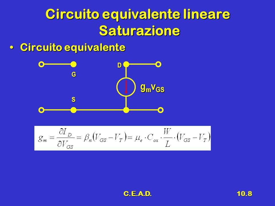 C.E.A.D.10.8 Circuito equivalente lineare Saturazione Circuito equivalenteCircuito equivalente G D S g m v GS