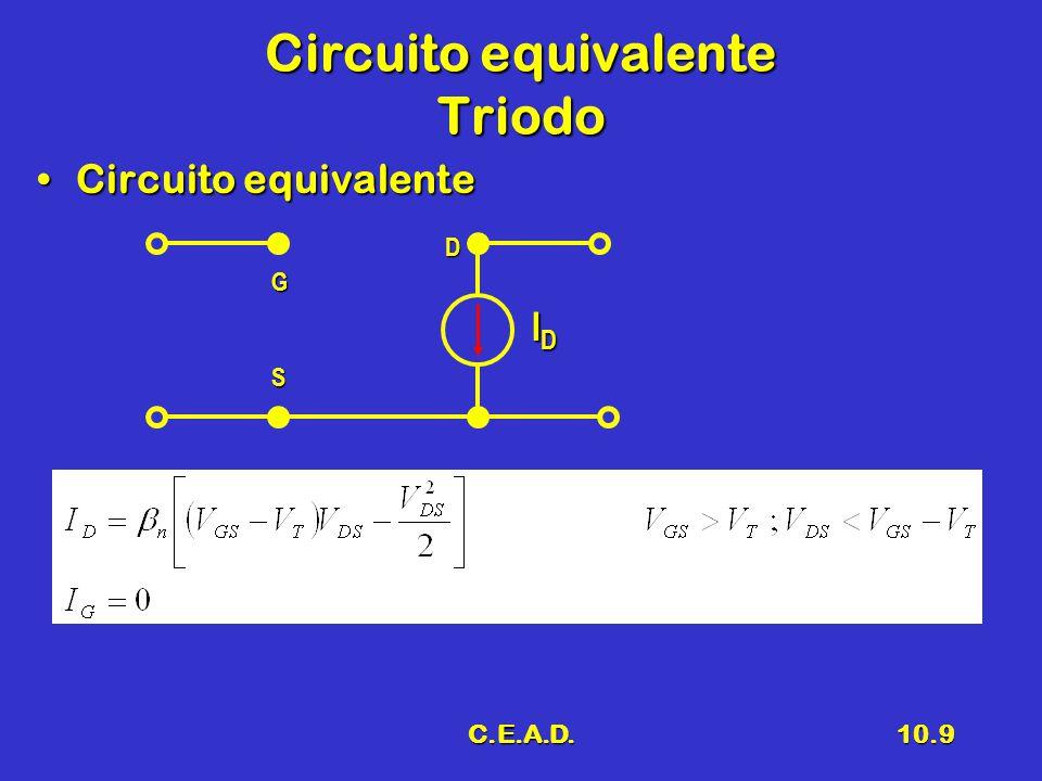 C.E.A.D.10.9 Circuito equivalente Triodo Circuito equivalenteCircuito equivalente G D S IDIDIDID