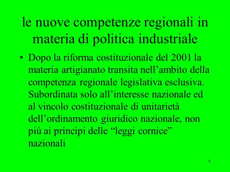 4 le nuove competenze regionali in materia di politica industriale Dopo la riforma costituzionale del 2001 la materia artigianato transita nell'ambito della competenza regionale legislativa esclusiva.