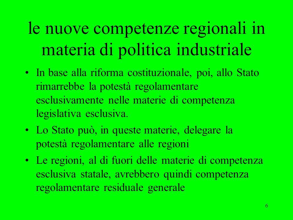 6 le nuove competenze regionali in materia di politica industriale In base alla riforma costituzionale, poi, allo Stato rimarrebbe la potestà regolamentare esclusivamente nelle materie di competenza legislativa esclusiva.