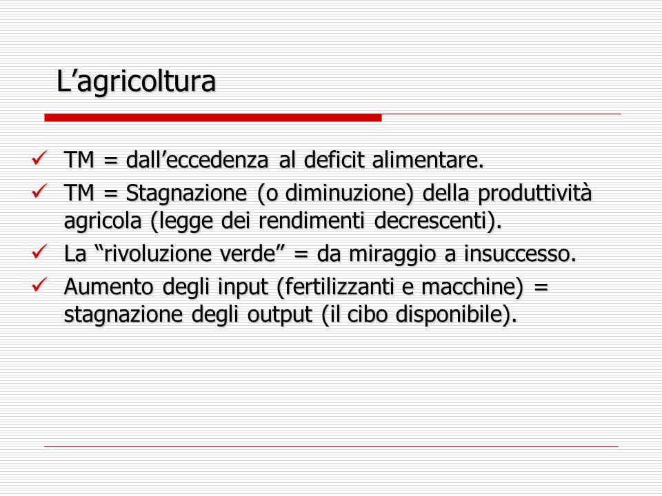 L'agricoltura TM = dall'eccedenza al deficit alimentare. TM = dall'eccedenza al deficit alimentare. TM = Stagnazione (o diminuzione) della produttivit