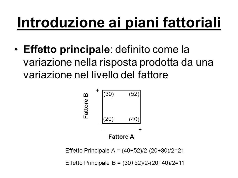 Introduzione ai piani fattoriali Effetto principale: definito come la variazione nella risposta prodotta da una variazione nel livello del fattore + +