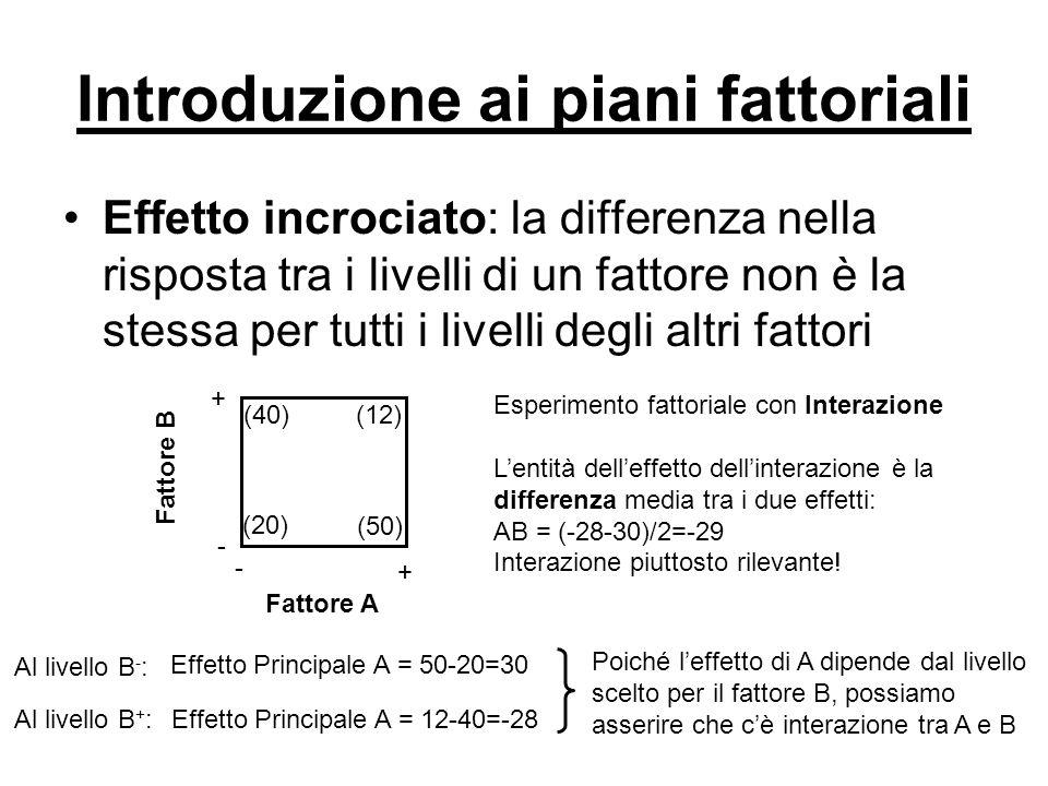 Introduzione ai piani fattoriali Effetto incrociato: la differenza nella risposta tra i livelli di un fattore non è la stessa per tutti i livelli degl