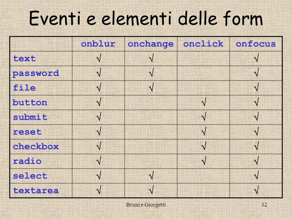Bruni e Giorgetti31 onSelect Il nome non tragga in confusione: non si riferisce al tag .