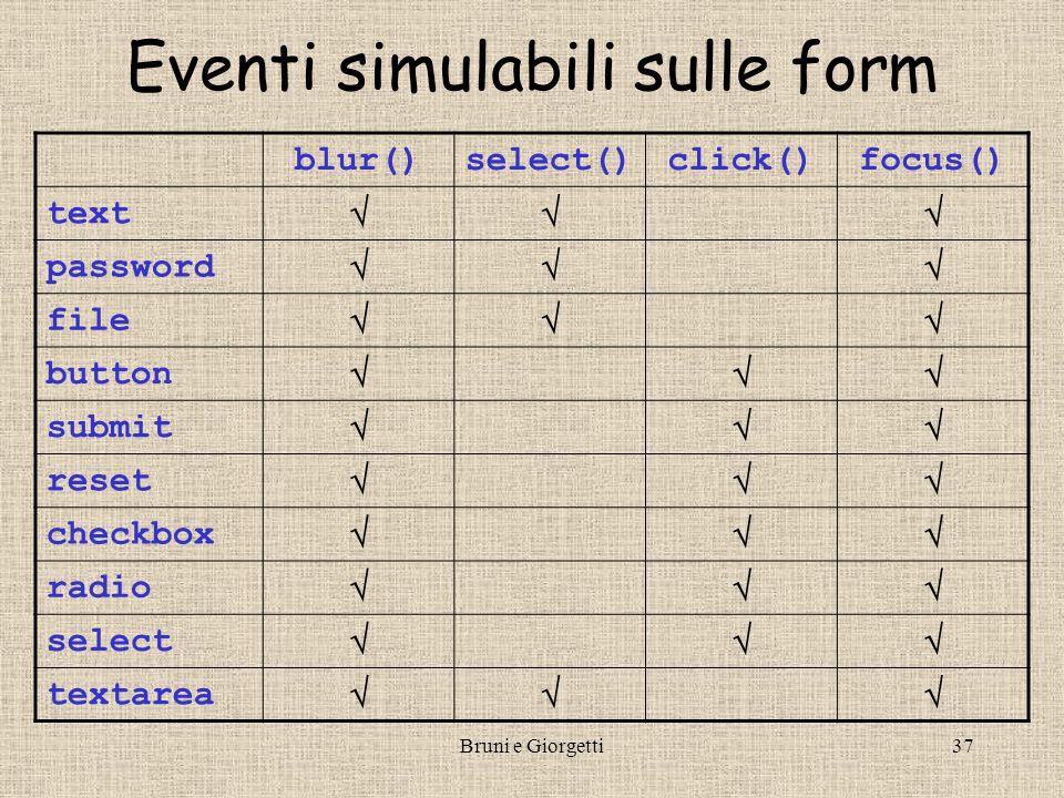 Bruni e Giorgetti36 Generare eventi Tutti gli eventi visti possono essere simulati e/o causati invocandoli sui rispettivi oggetti es.