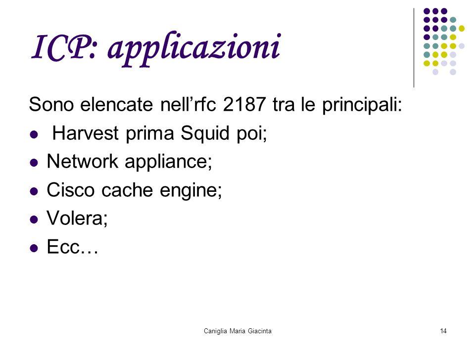 Caniglia Maria Giacinta14 ICP: applicazioni Sono elencate nell'rfc 2187 tra le principali: Harvest prima Squid poi; Network appliance; Cisco cache eng