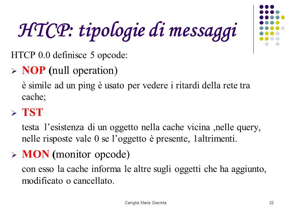 Caniglia Maria Giacinta22 HTCP: tipologie di messaggi HTCP 0.0 definisce 5 opcode:  NOP (null operation) è simile ad un ping è usato per vedere i ritardi della rete tra cache;  TST testa l'esistenza di un oggetto nella cache vicina,nelle query, nelle risposte vale 0 se l'oggetto è presente, 1altrimenti.