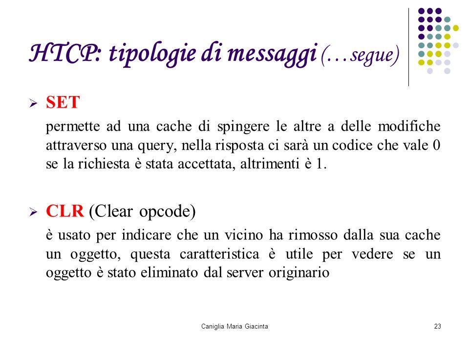 Caniglia Maria Giacinta23 HTCP: tipologie di messaggi (…segue)  SET permette ad una cache di spingere le altre a delle modifiche attraverso una query