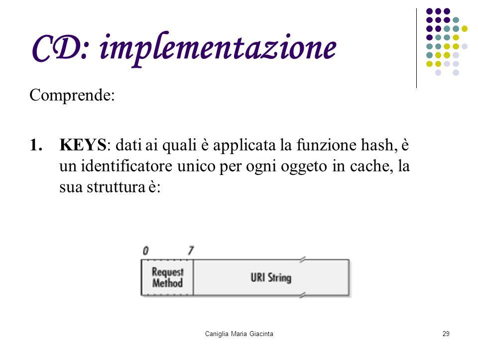 Caniglia Maria Giacinta29 CD: implementazione Comprende: 1.KEYS: dati ai quali è applicata la funzione hash, è un identificatore unico per ogni oggeto