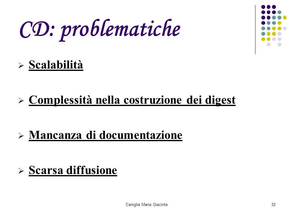 Caniglia Maria Giacinta32 CD: problematiche  Scalabilità  Complessità nella costruzione dei digest  Mancanza di documentazione  Scarsa diffusione