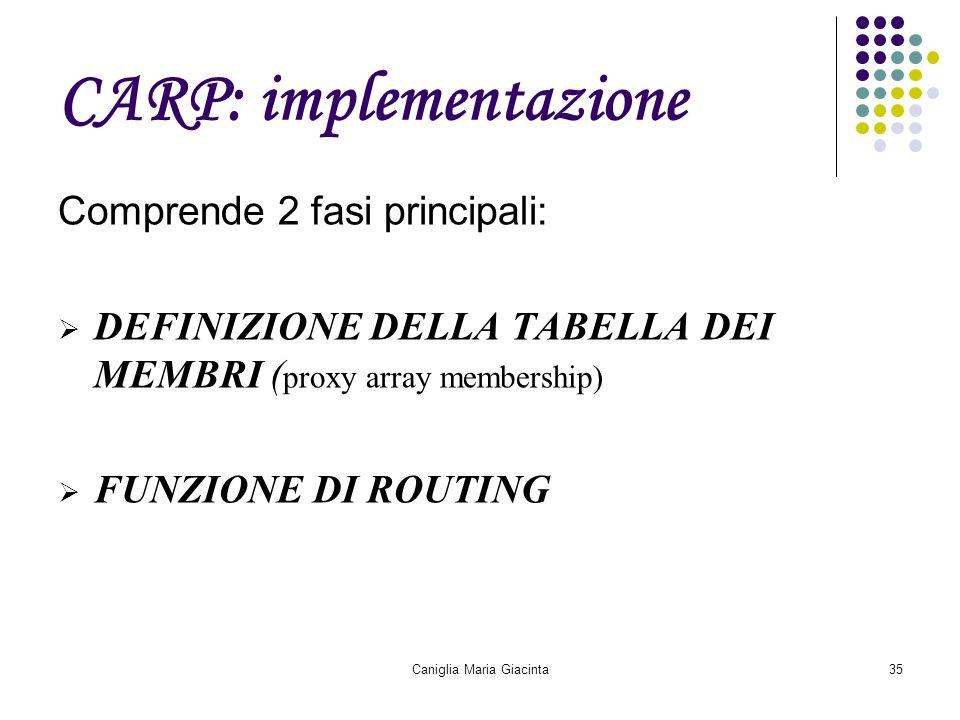 Caniglia Maria Giacinta35 CARP: implementazione Comprende 2 fasi principali:  DEFINIZIONE DELLA TABELLA DEI MEMBRI ( proxy array membership)  FUNZIO