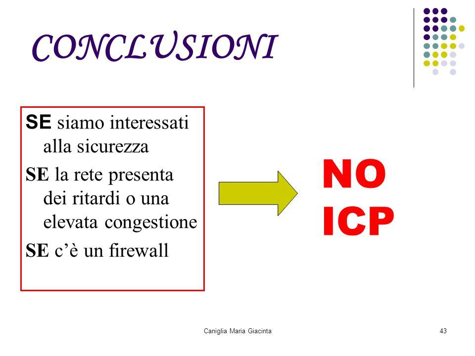 Caniglia Maria Giacinta43 CONCLUSIONI SE siamo interessati alla sicurezza SE la rete presenta dei ritardi o una elevata congestione SE c'è un firewall