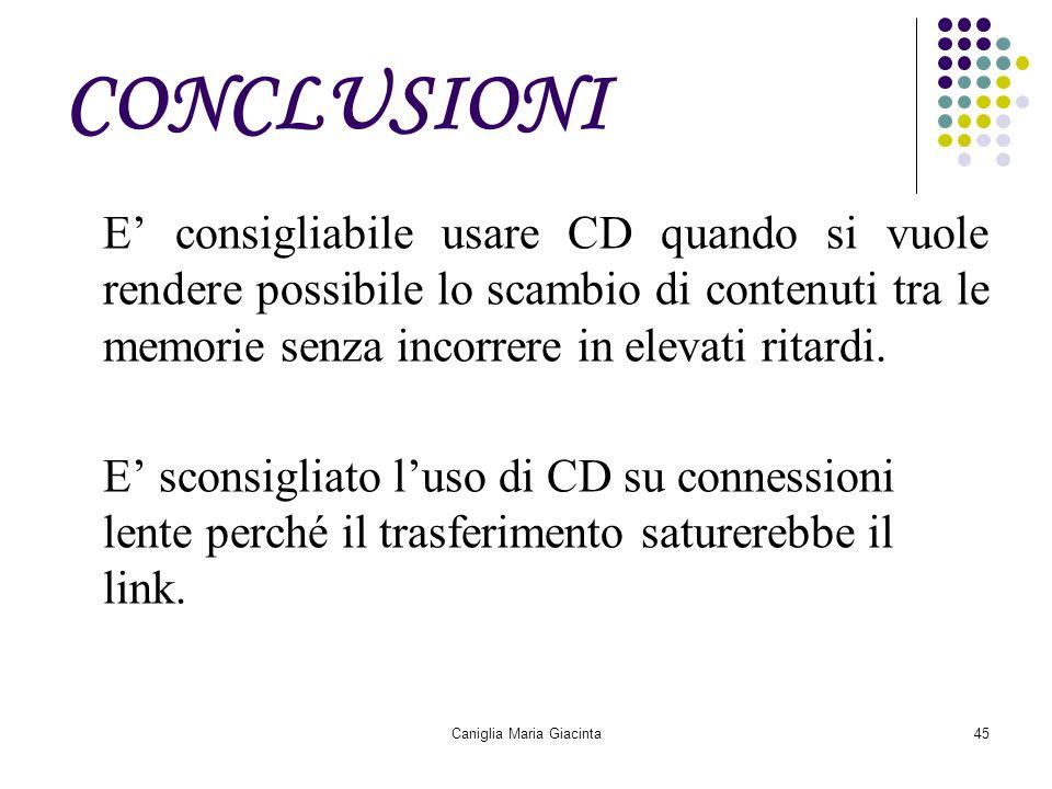 Caniglia Maria Giacinta45 CONCLUSIONI E' consigliabile usare CD quando si vuole rendere possibile lo scambio di contenuti tra le memorie senza incorre