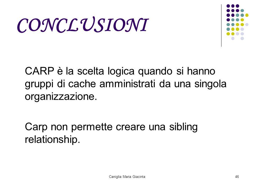 Caniglia Maria Giacinta46 CONCLUSIONI CARP è la scelta logica quando si hanno gruppi di cache amministrati da una singola organizzazione. Carp non per
