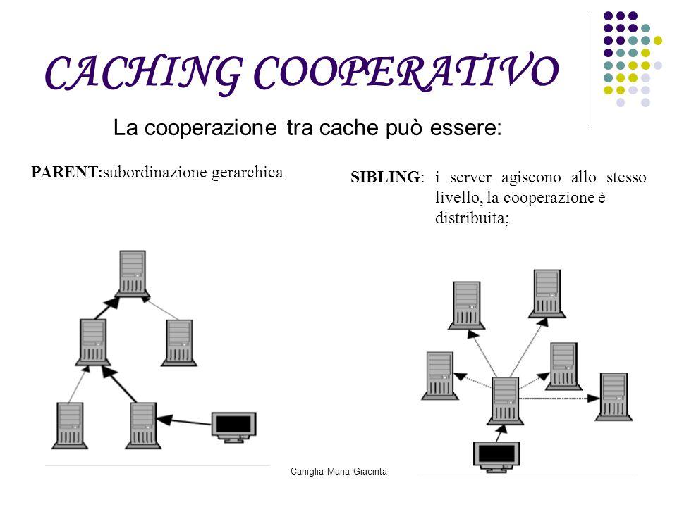 Caniglia Maria Giacinta6 CACHING COOPERATIVO SIBLING: i server agiscono allo stesso livello, la cooperazione è distribuita; PARENT:subordinazione gera
