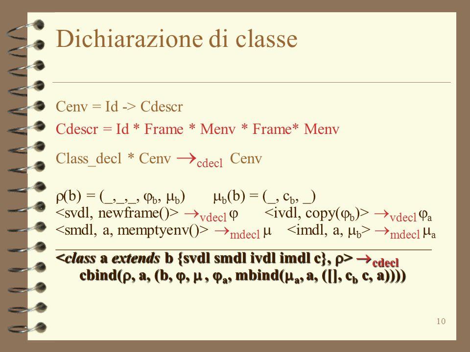 10 Dichiarazione di classe Cenv = Id -> Cdescr Cdescr = Id * Frame * Menv * Frame* Menv Class_decl * Cenv  cdecl Cenv  (b) = (_,_,_,  b,  b )  b