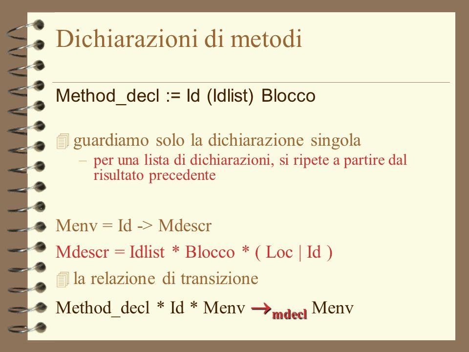 11 Dichiarazioni di metodi Method_decl := Id (Idlist) Blocco 4 guardiamo solo la dichiarazione singola –per una lista di dichiarazioni, si ripete a pa