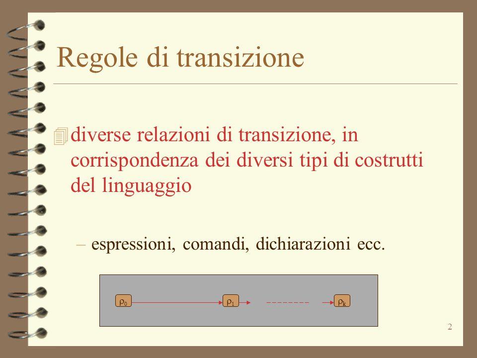 2 Regole di transizione 4 diverse relazioni di transizione, in corrispondenza dei diversi tipi di costrutti del linguaggio –espressioni, comandi, dich