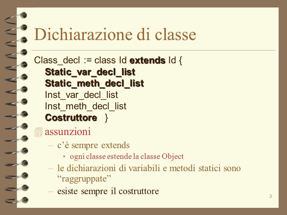 3 Dichiarazione di classe extends Class_decl := class Id extends Id {Static_var_decl_listStatic_meth_decl_list Inst_var_decl_list Inst_meth_decl_list