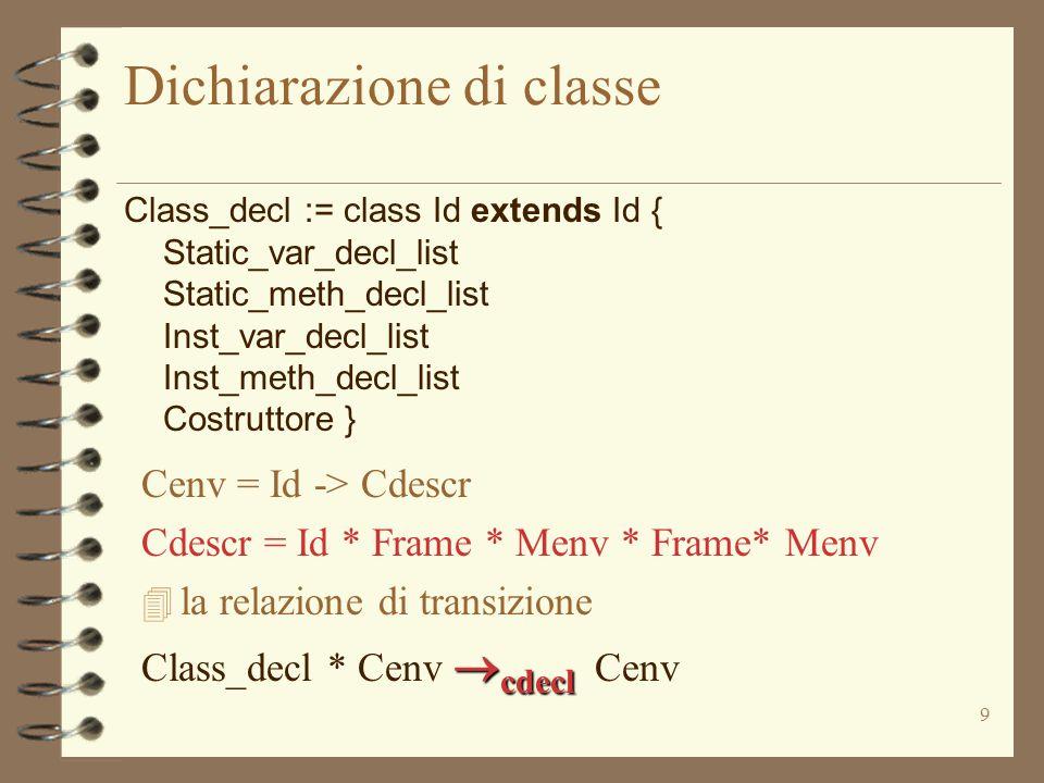 9 Dichiarazione di classe Class_decl := class Id extends Id { Static_var_decl_list Static_meth_decl_list Inst_var_decl_list Inst_meth_decl_list Costru