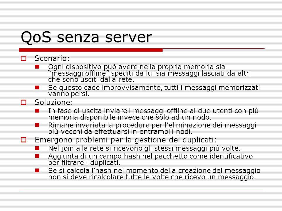 QoS senza server  Scenario: Ogni dispositivo può avere nella propria memoria sia messaggi offline spediti da lui sia messaggi lasciati da altri che sono usciti dalla rete.