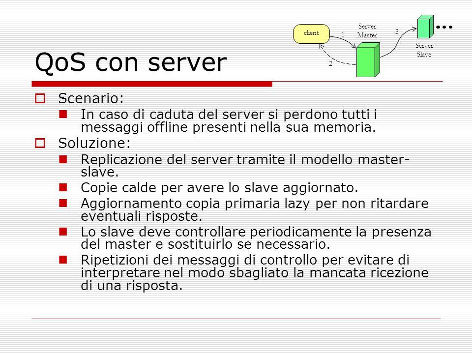 QoS con server  Scenario: In caso di caduta del server si perdono tutti i messaggi offline presenti nella sua memoria.