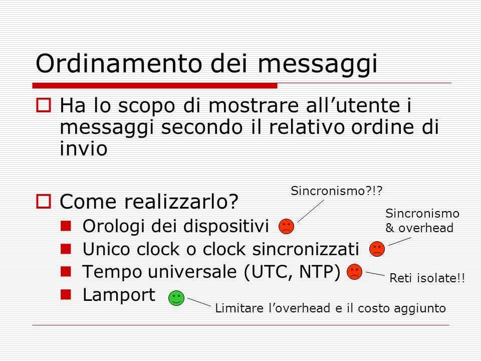 Ordinamento dei messaggi  Ha lo scopo di mostrare all'utente i messaggi secondo il relativo ordine di invio  Come realizzarlo.